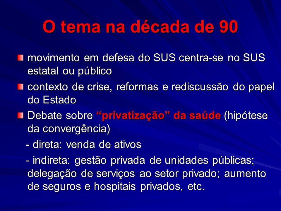 O tema na década de 90 movimento em defesa do SUS centra-se no SUS estatal ou público. contexto de crise, reformas e rediscussão do papel do Estado.