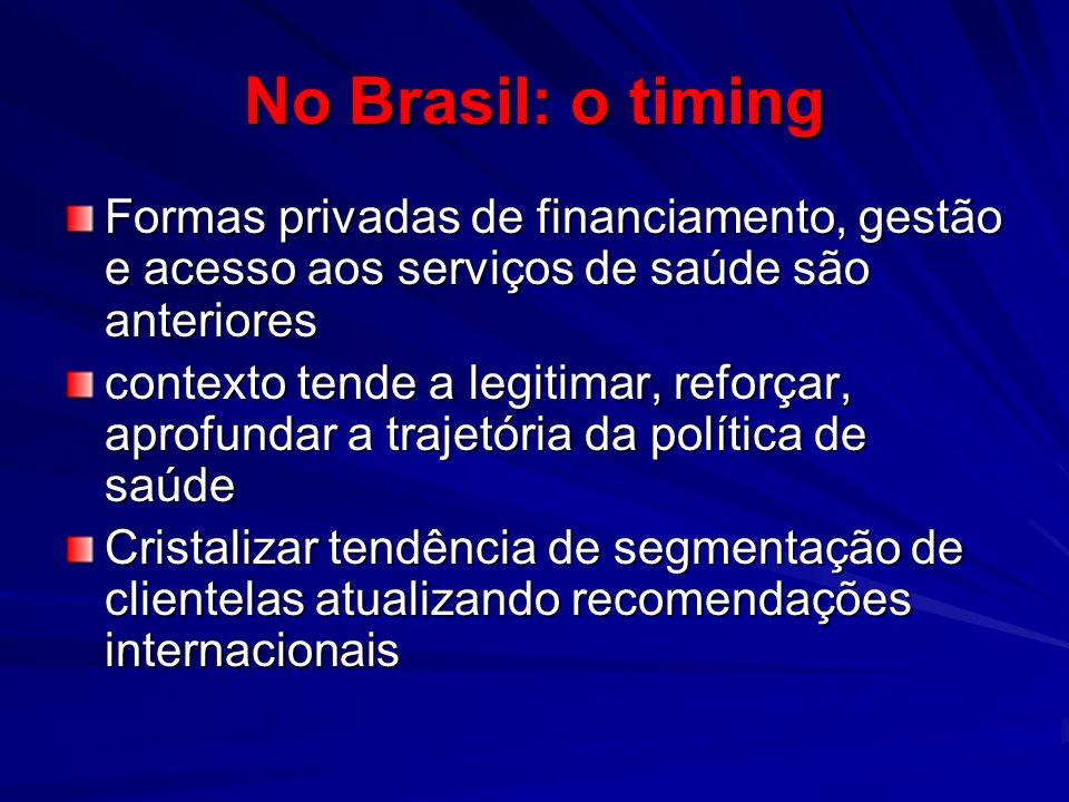 No Brasil: o timing Formas privadas de financiamento, gestão e acesso aos serviços de saúde são anteriores.