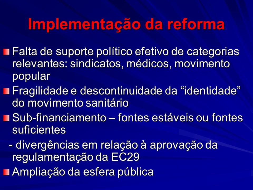 Implementação da reforma
