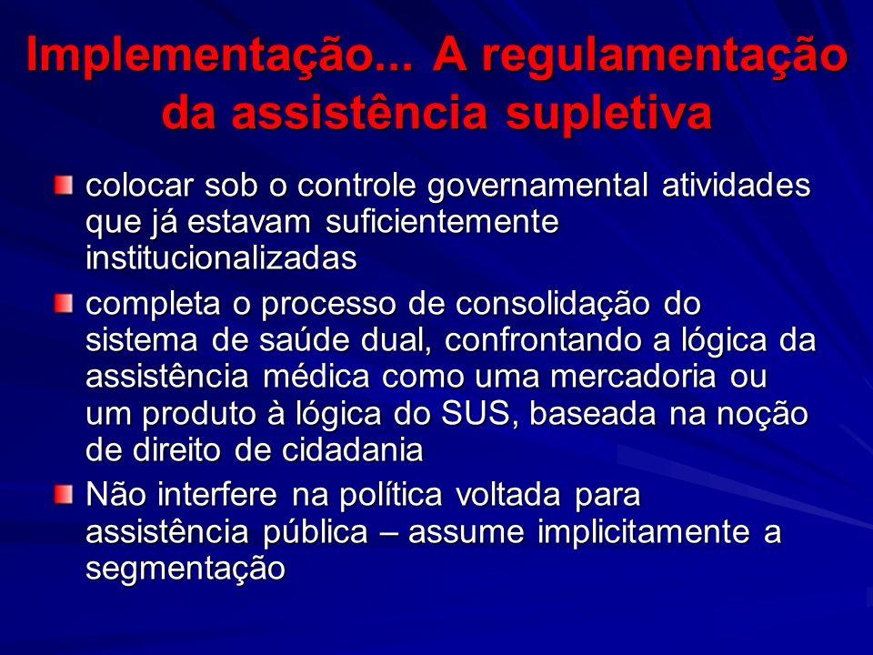 Implementação... A regulamentação da assistência supletiva