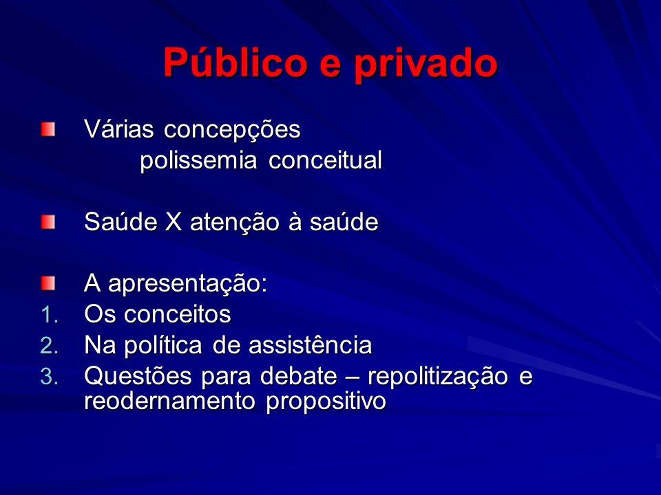 Público e privado Várias concepções polissemia conceitual