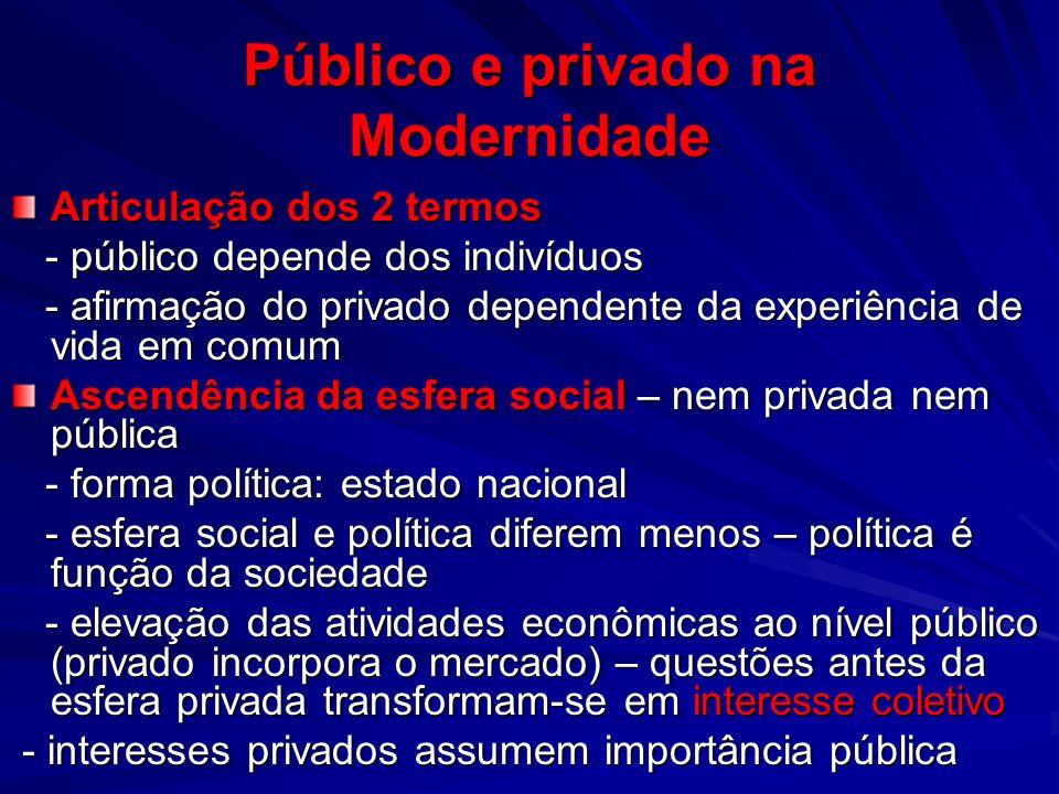Público e privado na Modernidade