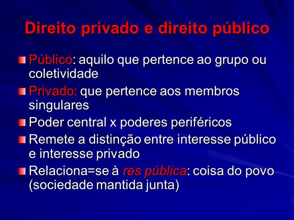 Direito privado e direito público