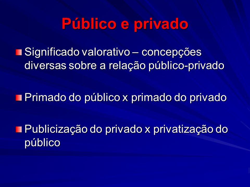 Público e privado Significado valorativo – concepções diversas sobre a relação público-privado. Primado do público x primado do privado.