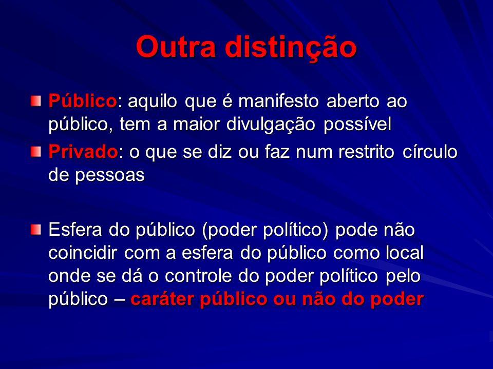 Outra distinção Público: aquilo que é manifesto aberto ao público, tem a maior divulgação possível.