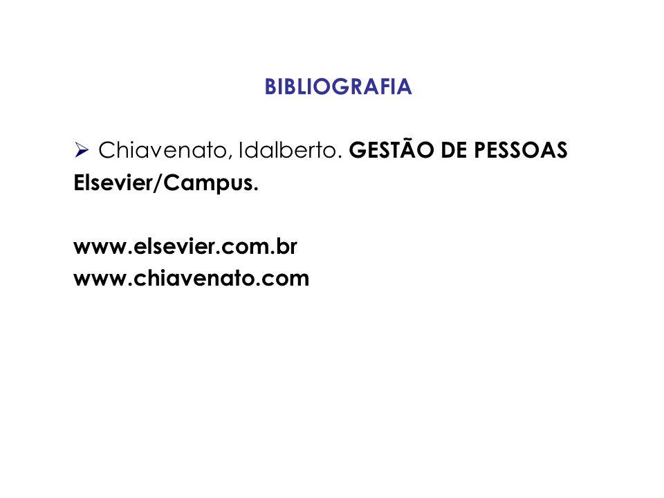BIBLIOGRAFIA Chiavenato, Idalberto. GESTÃO DE PESSOAS.