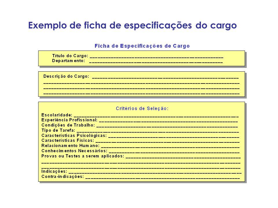 Exemplo de ficha de especificações do cargo