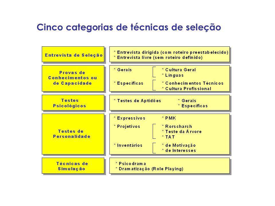 Cinco categorias de técnicas de seleção