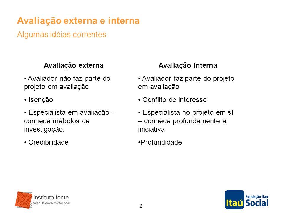 Avaliação externa e interna Algumas idéias correntes