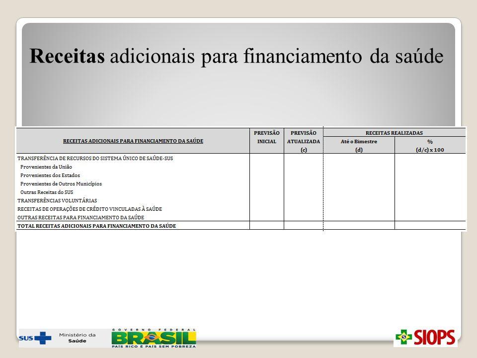 Receitas adicionais para financiamento da saúde