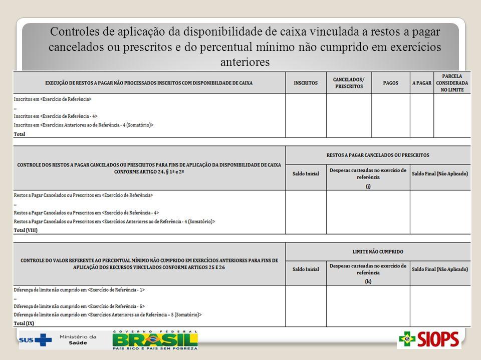 Controles de aplicação da disponibilidade de caixa vinculada a restos a pagar cancelados ou prescritos e do percentual mínimo não cumprido em exercícios anteriores