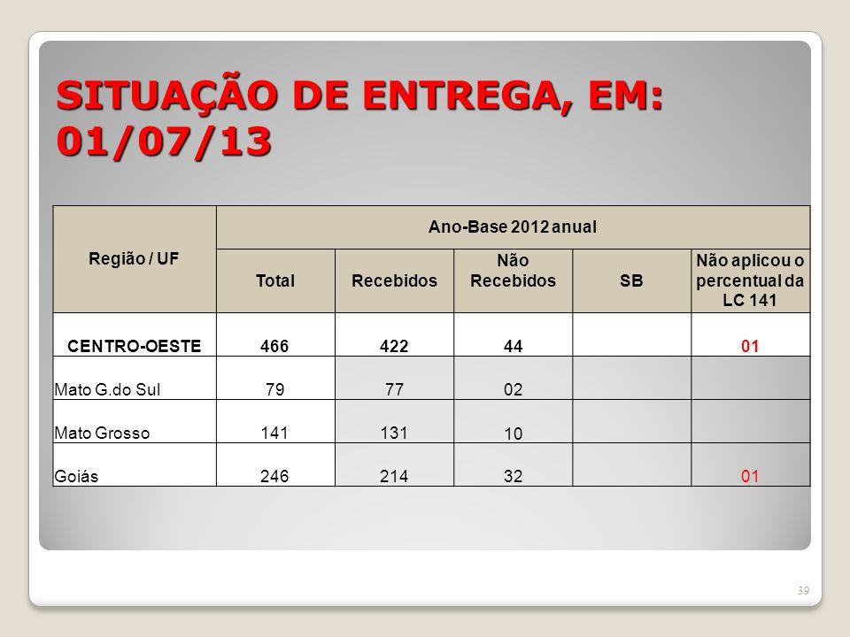 SITUAÇÃO DE ENTREGA, EM: 01/07/13