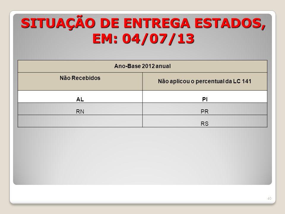 SITUAÇÃO DE ENTREGA ESTADOS, EM: 04/07/13