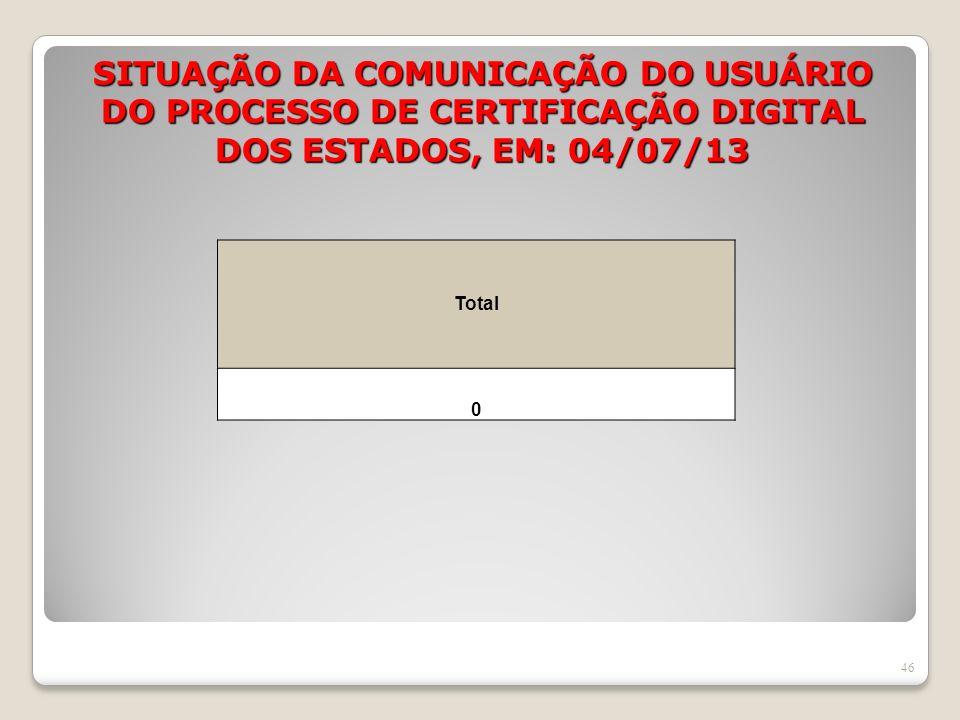 SITUAÇÃO DA COMUNICAÇÃO DO USUÁRIO DO PROCESSO DE CERTIFICAÇÃO DIGITAL DOS ESTADOS, EM: 04/07/13