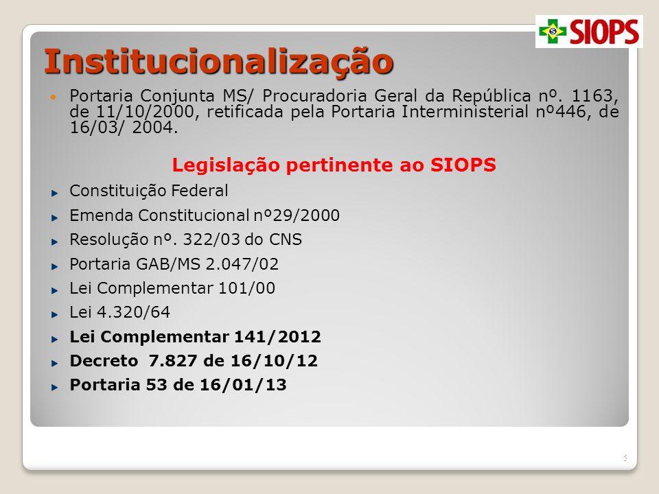 Legislação pertinente ao SIOPS