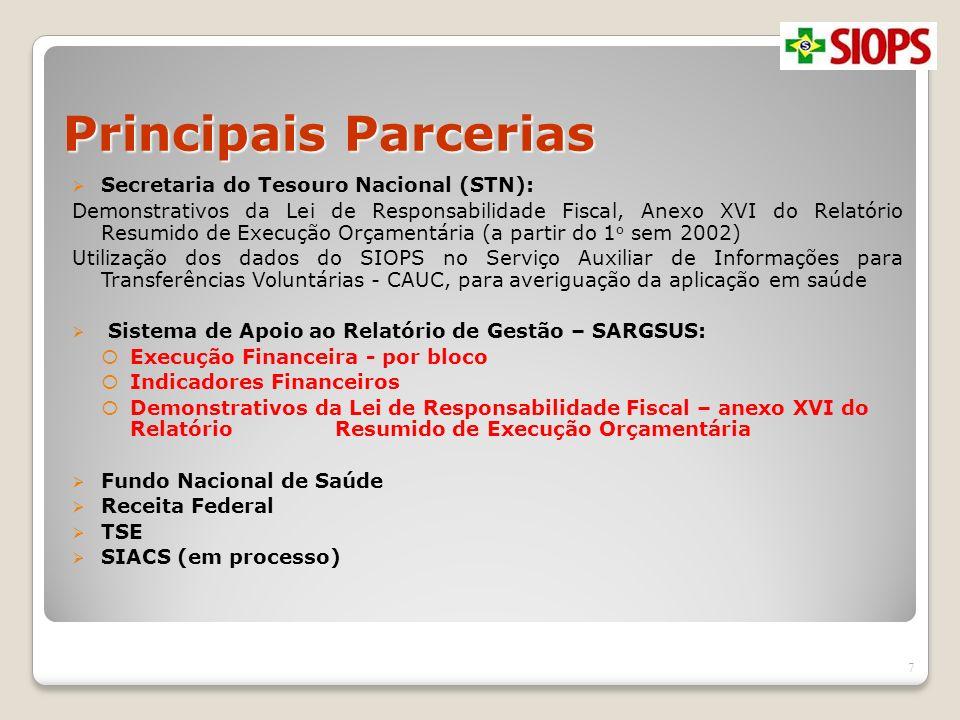 Principais Parcerias Secretaria do Tesouro Nacional (STN):