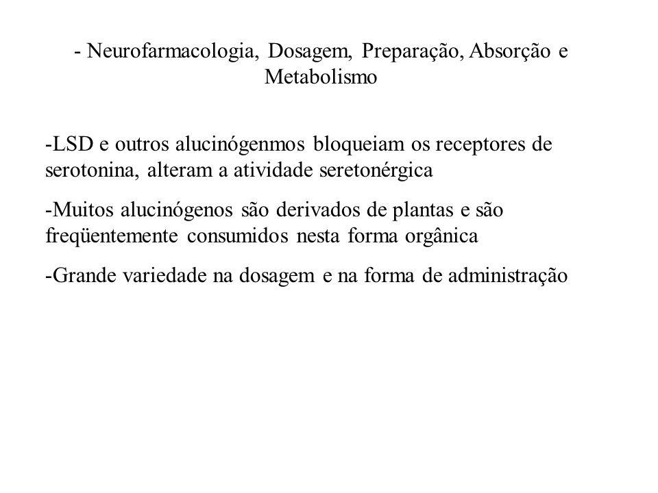- Neurofarmacologia, Dosagem, Preparação, Absorção e Metabolismo