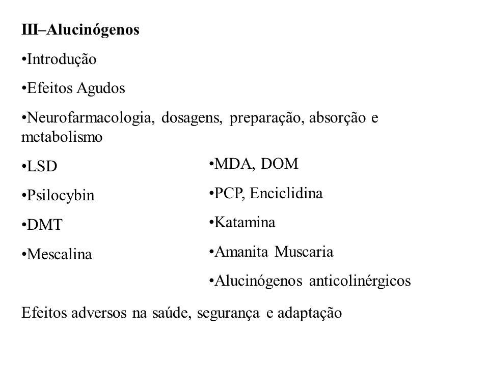III–Alucinógenos Introdução. Efeitos Agudos. Neurofarmacologia, dosagens, preparação, absorção e metabolismo.