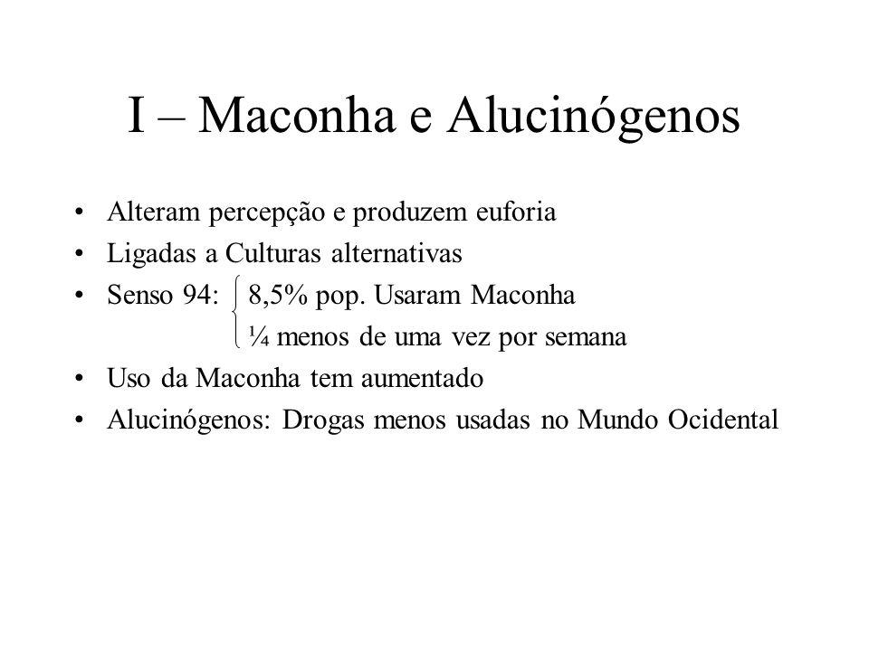 I – Maconha e Alucinógenos