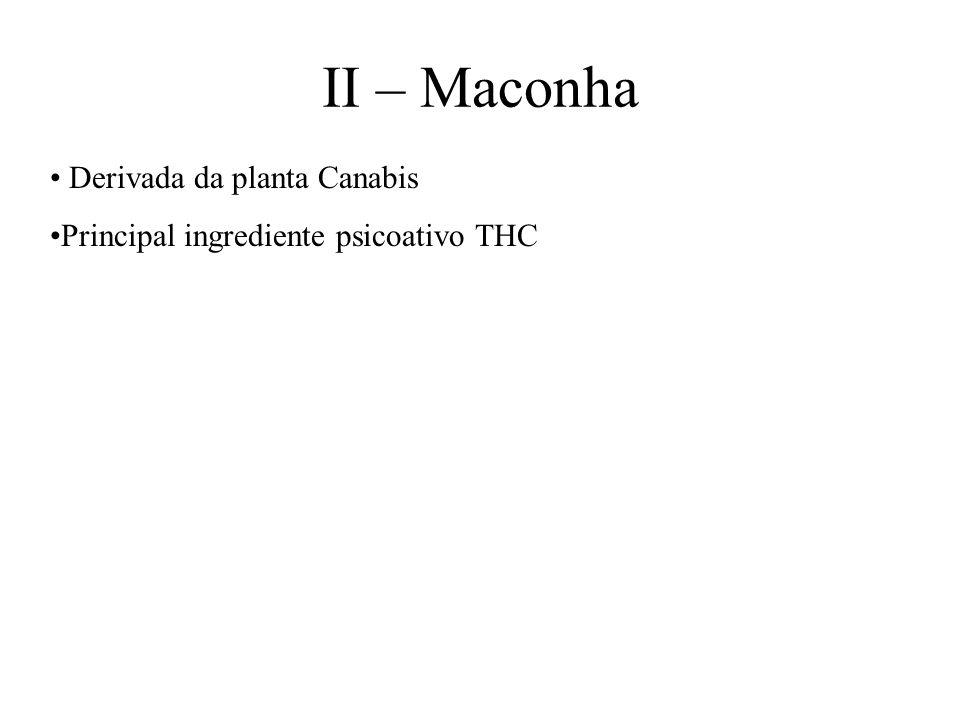 II – Maconha Derivada da planta Canabis
