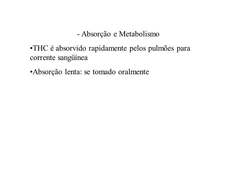 - Absorção e Metabolismo