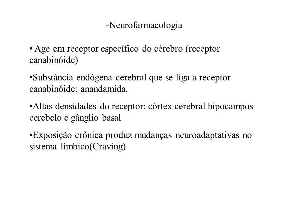 Neurofarmacologia Age em receptor específico do cérebro (receptor canabinóide)