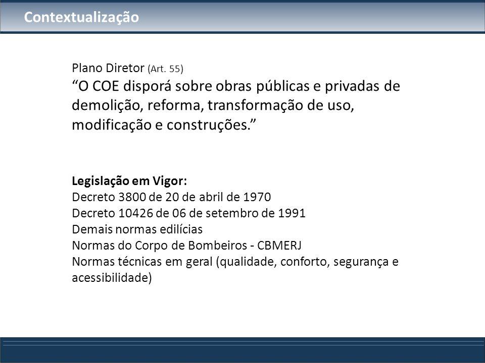 ContextualizaçãoPlano Diretor (Art. 55)