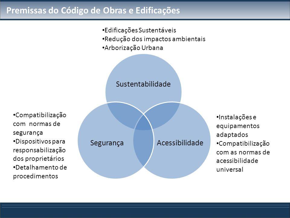 Premissas do Código de Obras e Edificações