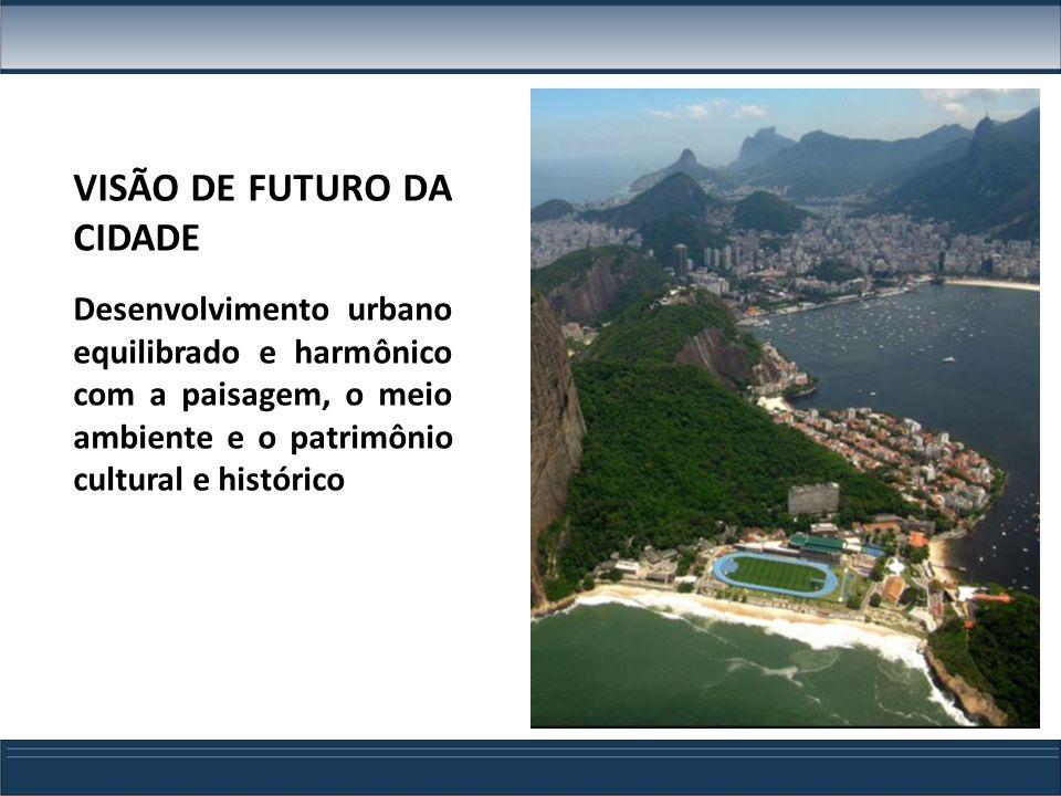 VISÃO DE FUTURO DA CIDADE