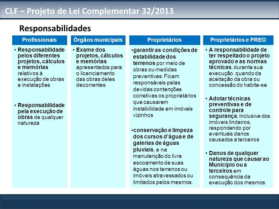 CLF – Projeto de Lei Complementar 32/2013