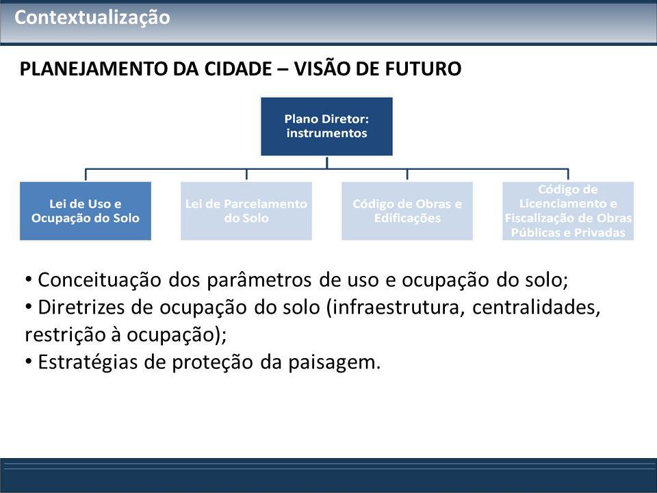 Conceituação dos parâmetros de uso e ocupação do solo;