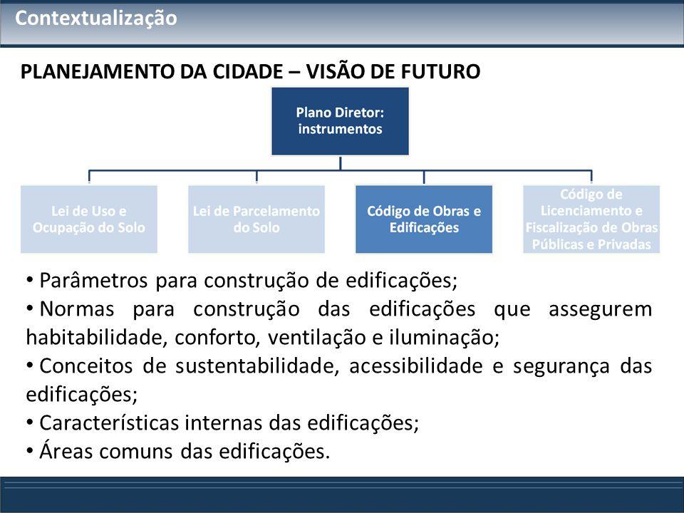 Parâmetros para construção de edificações;