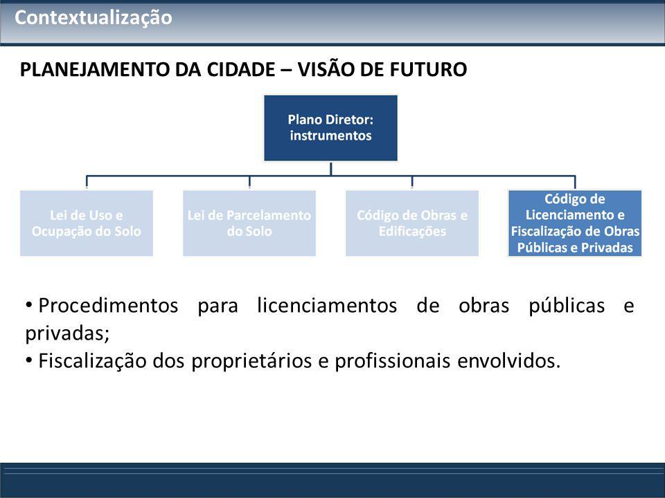 Procedimentos para licenciamentos de obras públicas e privadas;