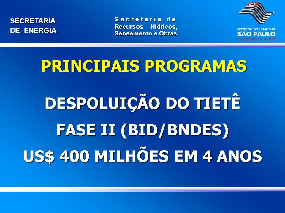 DESPOLUIÇÃO DO TIETÊ FASE II (BID/BNDES) US$ 400 MILHÕES EM 4 ANOS