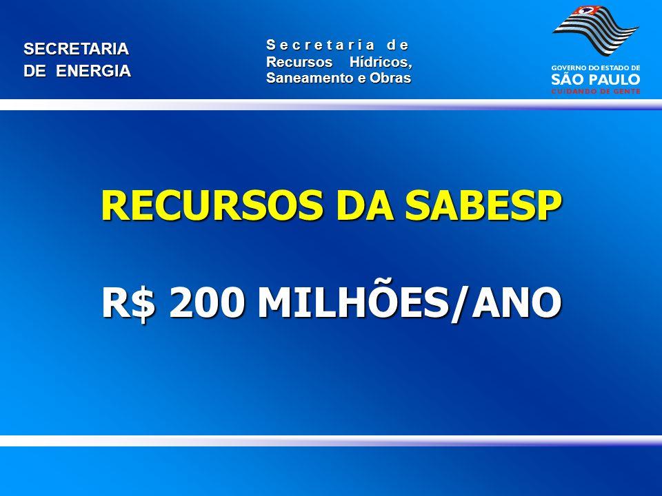 RECURSOS DA SABESP R$ 200 MILHÕES/ANO