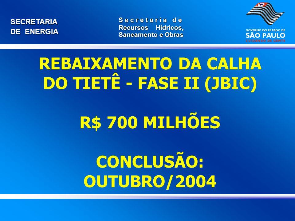 REBAIXAMENTO DA CALHA DO TIETÊ - FASE II (JBIC) R$ 700 MILHÕES CONCLUSÃO: OUTUBRO/2004
