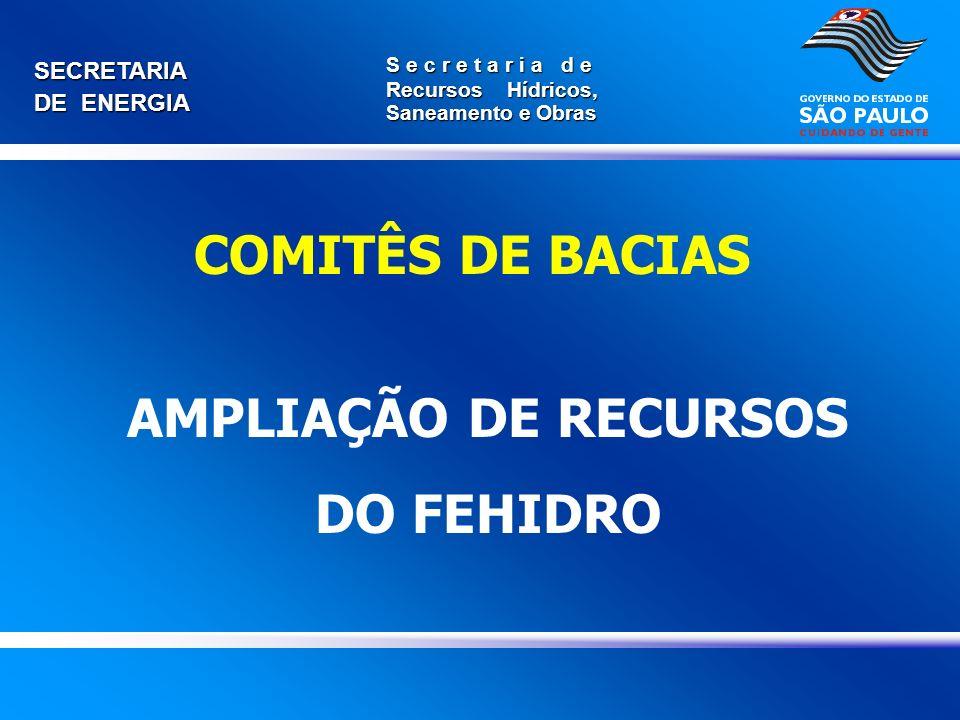 AMPLIAÇÃO DE RECURSOS DO FEHIDRO