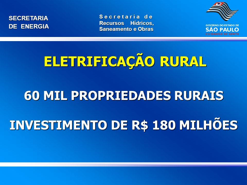 60 MIL PROPRIEDADES RURAIS INVESTIMENTO DE R$ 180 MILHÕES
