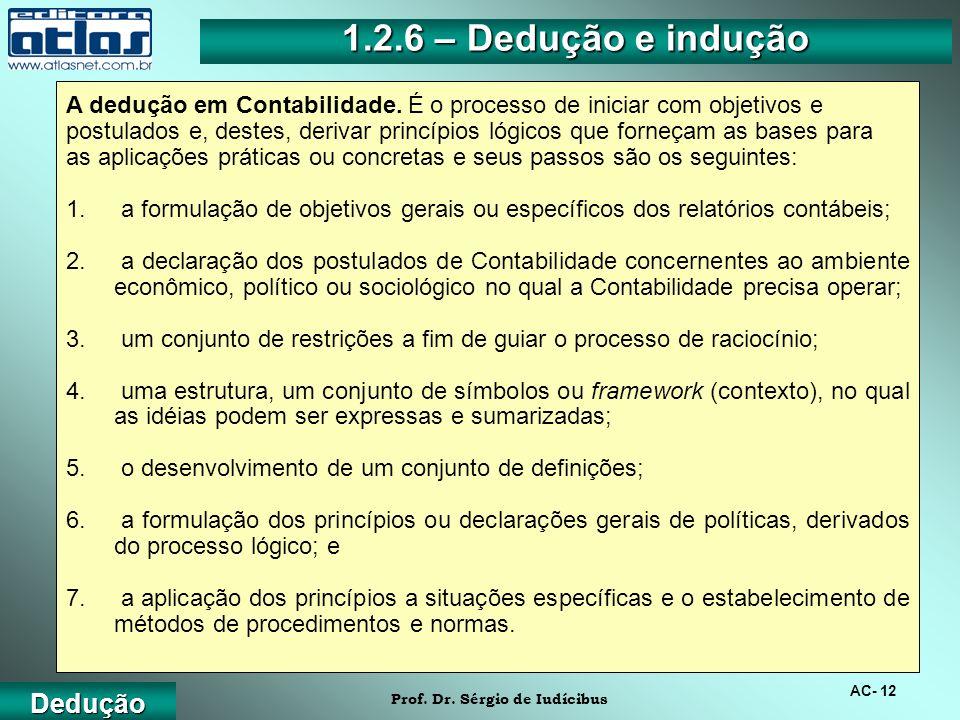 1.2.6 – Dedução e indução Dedução