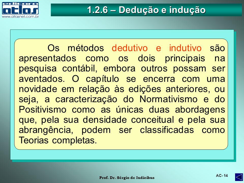 1.2.6 – Dedução e indução