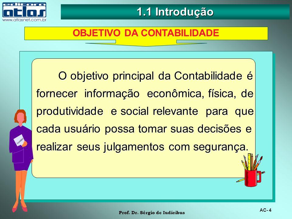OBJETIVO DA CONTABILIDADE