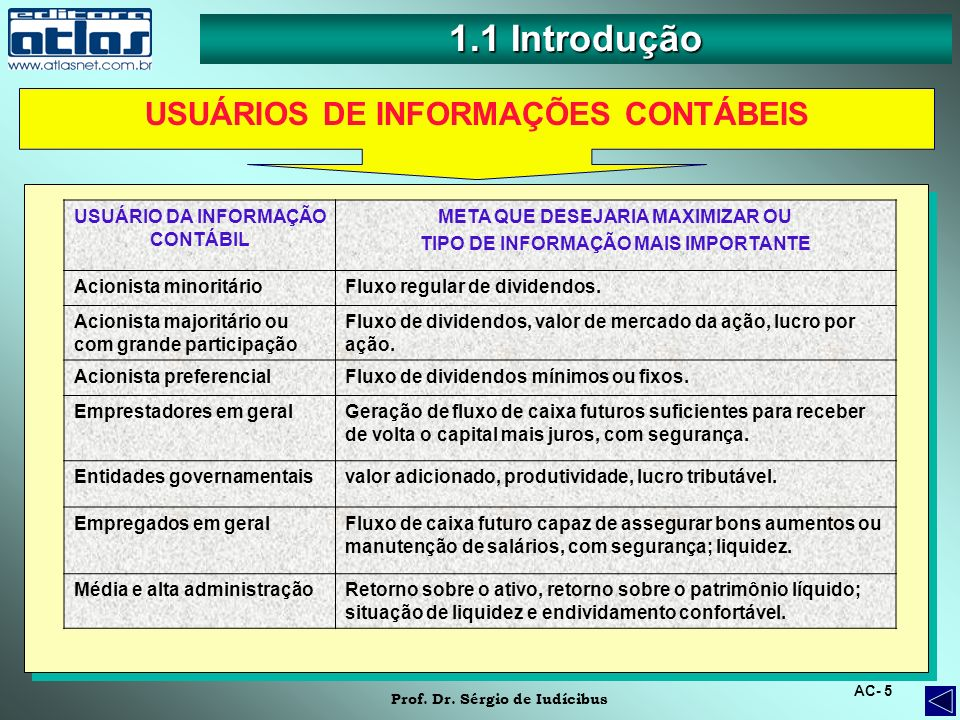 1.1 Introdução USUÁRIOS DE INFORMAÇÕES CONTÁBEIS