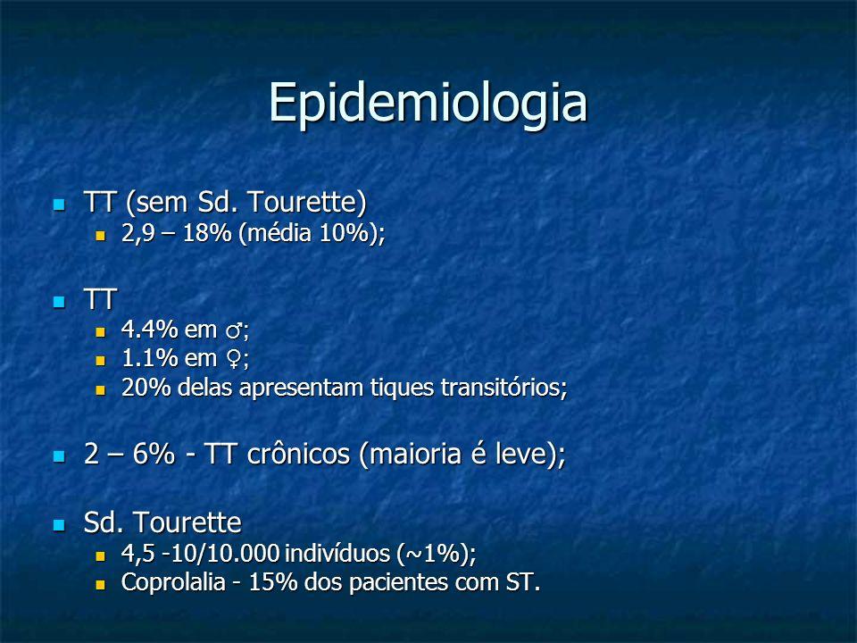 Epidemiologia TT (sem Sd. Tourette) TT
