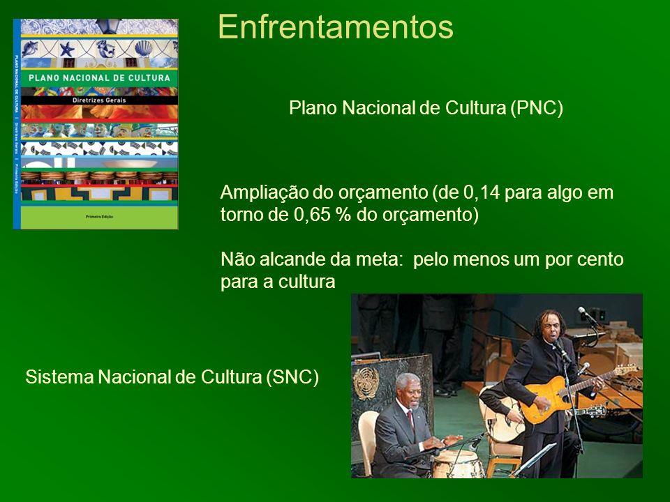 Enfrentamentos Plano Nacional de Cultura (PNC)