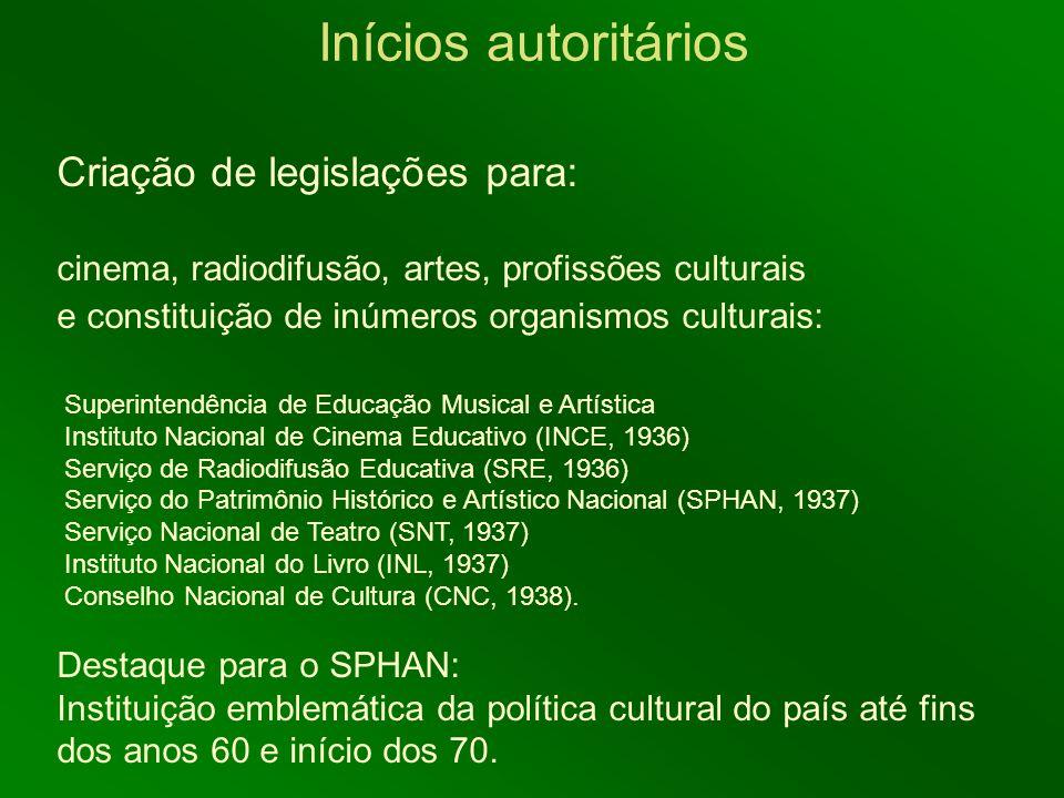 Inícios autoritários Criação de legislações para: