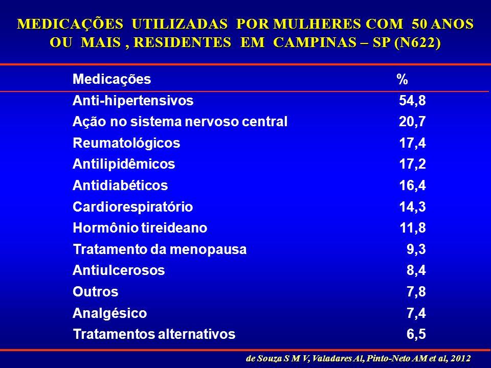 MEDICAÇÕES UTILIZADAS POR MULHERES COM 50 ANOS OU MAIS , RESIDENTES EM CAMPINAS – SP (N622)