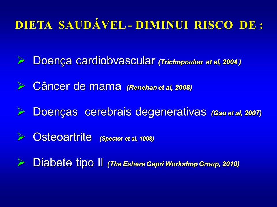 DIETA SAUDÁVEL - DIMINUI RISCO DE :