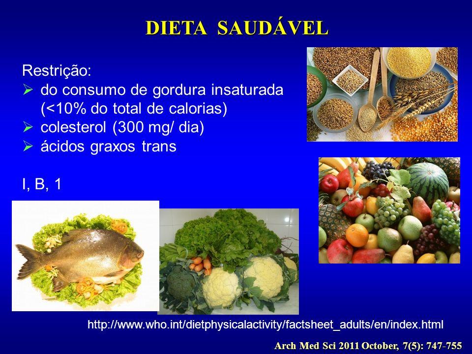 DIETA SAUDÁVEL Restrição: do consumo de gordura insaturada