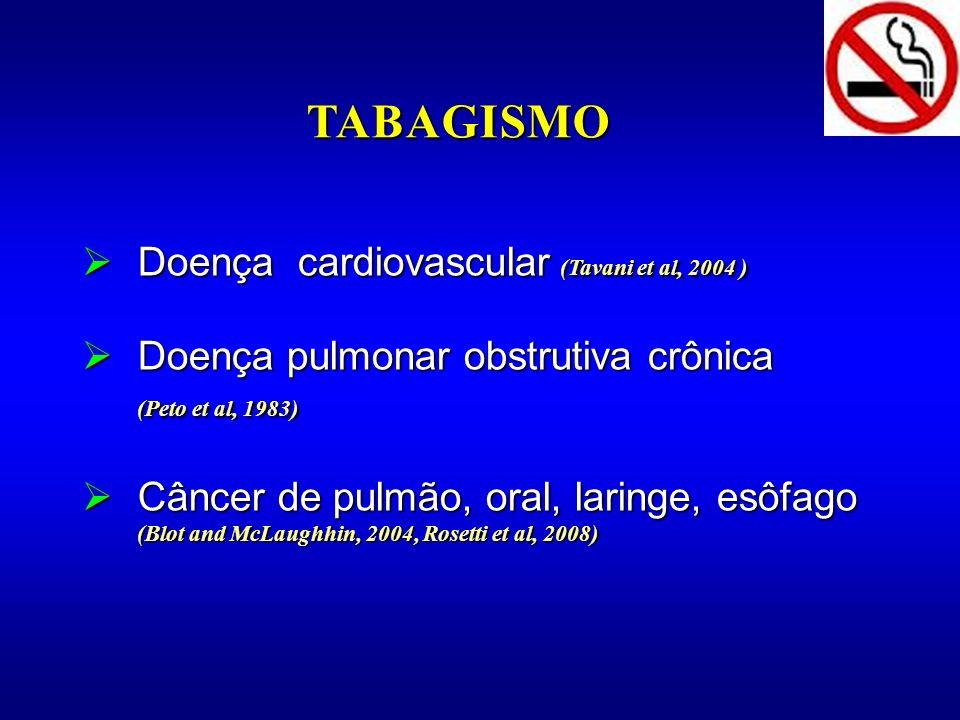 TABAGISMO Doença cardiovascular (Tavani et al, 2004 )