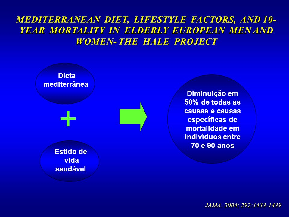 MEDITERRANEAN DIET, LIFESTYLE FACTORS, AND 10-YEAR MORTALITY IN ELDERLY EUROPEAN MEN AND WOMEN- THE HALE PROJECT